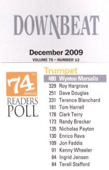 Downbeat-74